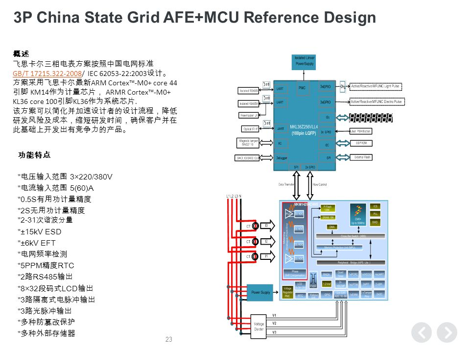 Reference Design Document
