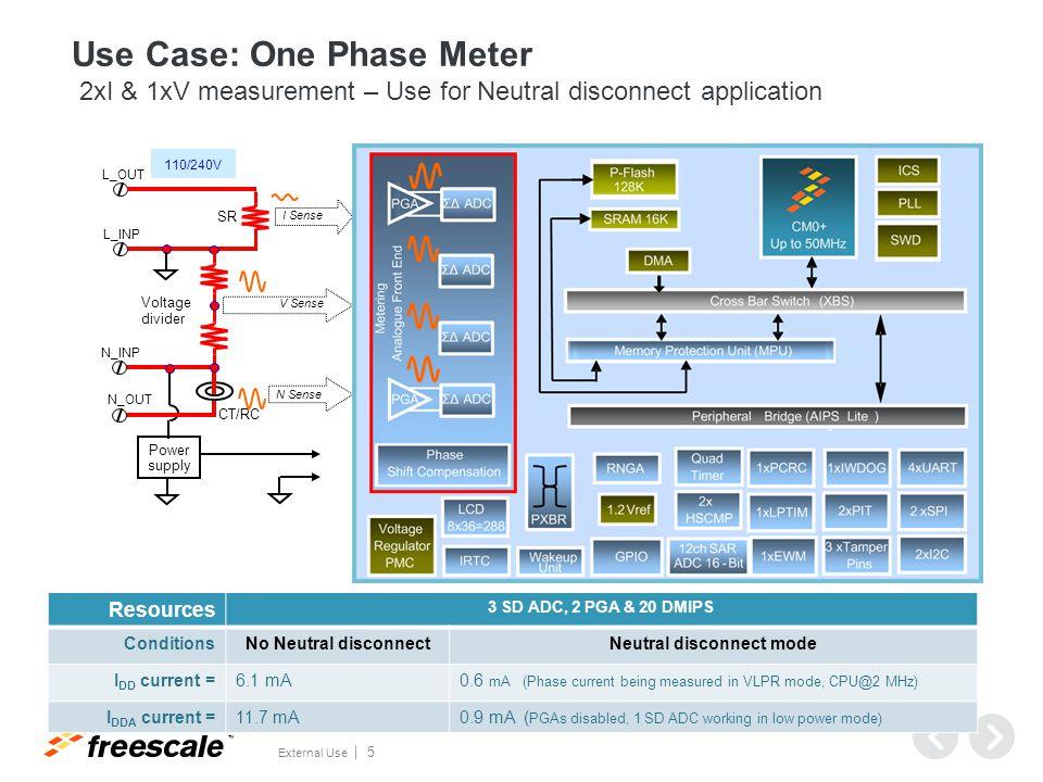 Use Case: Two Phase Meter 2 I & 2V Measurement