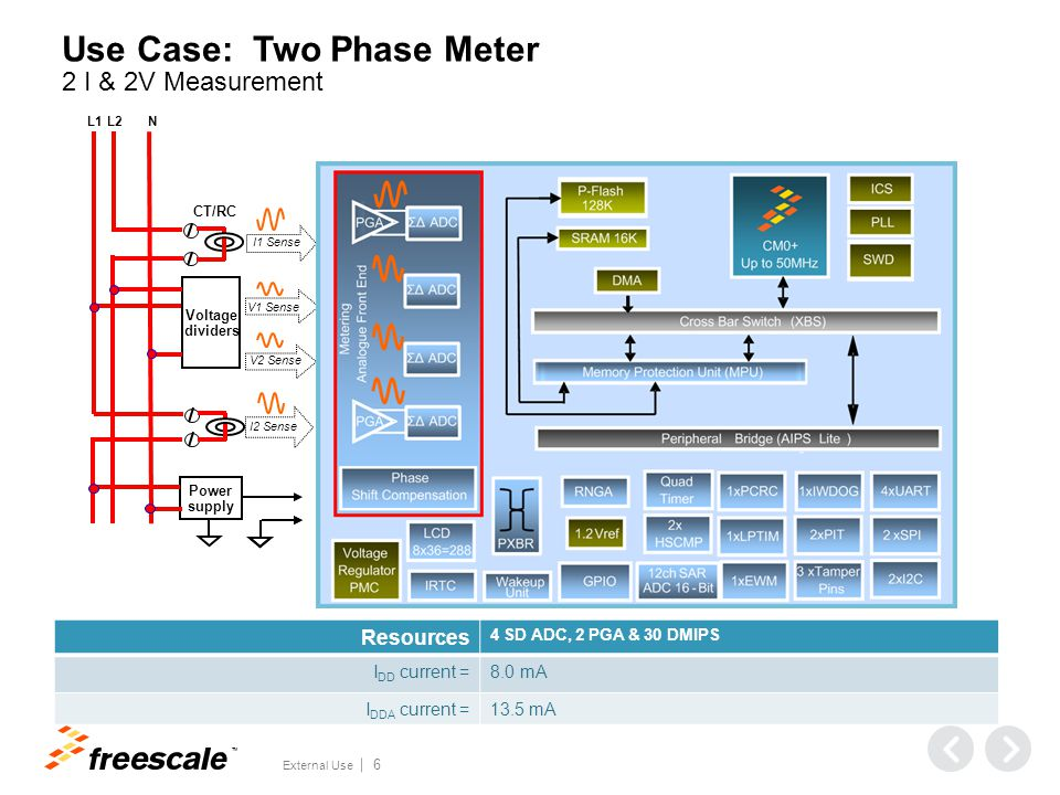 Use Case: Split Phase Meter One Phase-to-Phase Voltage Measurement (2xI & 1xV)