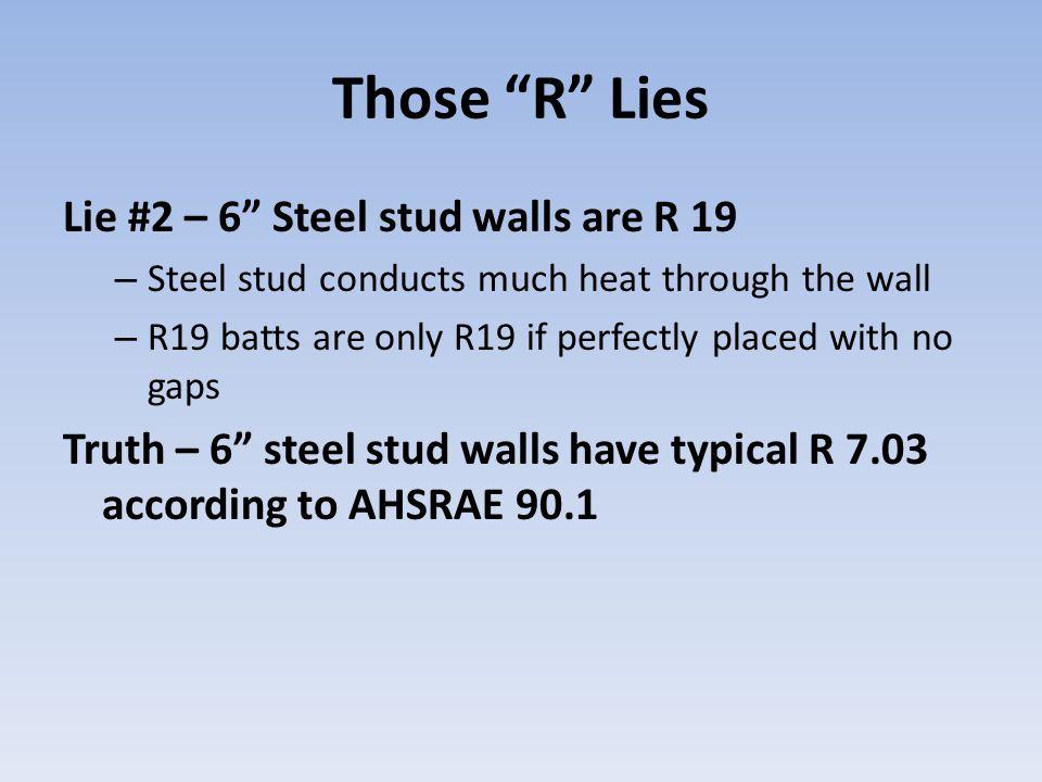 Those R Lies Lie #2 – 6 Steel stud walls are R 19