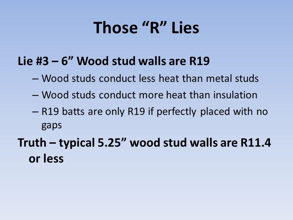 Those R Lies Lie #3 – 6 Wood stud walls are R19