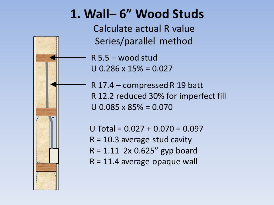 Wall insulation and whole building energy performance for Lumber calculator for walls