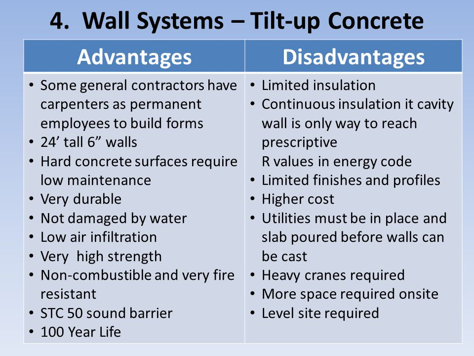 4. Wall Systems – Tilt-up Concrete