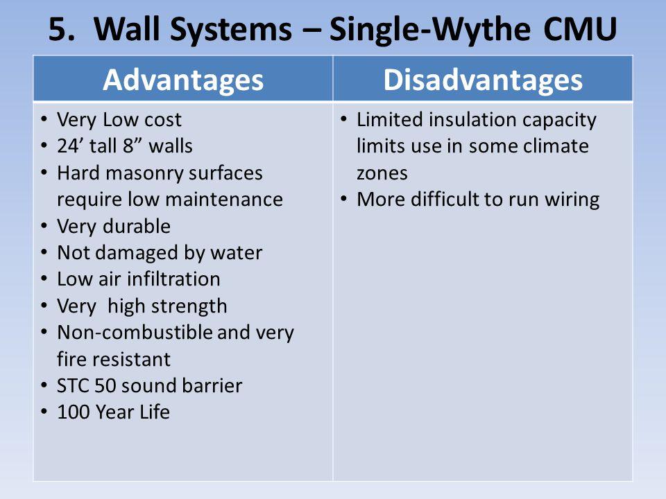 5. Wall Systems – Single-Wythe CMU