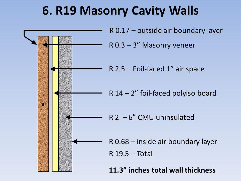 6. R19 Masonry Cavity Walls R 0.17 – outside air boundary layer