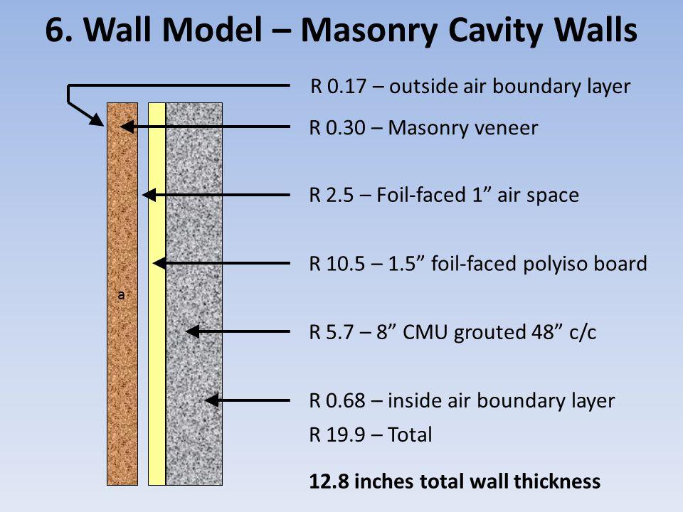 6. Wall Model – Masonry Cavity Walls