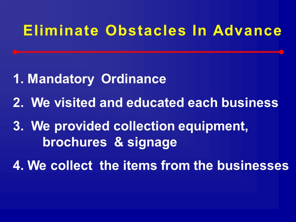 Eliminate Obstacles In Advance