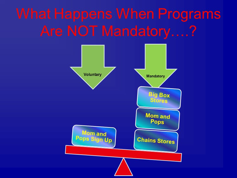 What Happens When Programs Are NOT Mandatory….