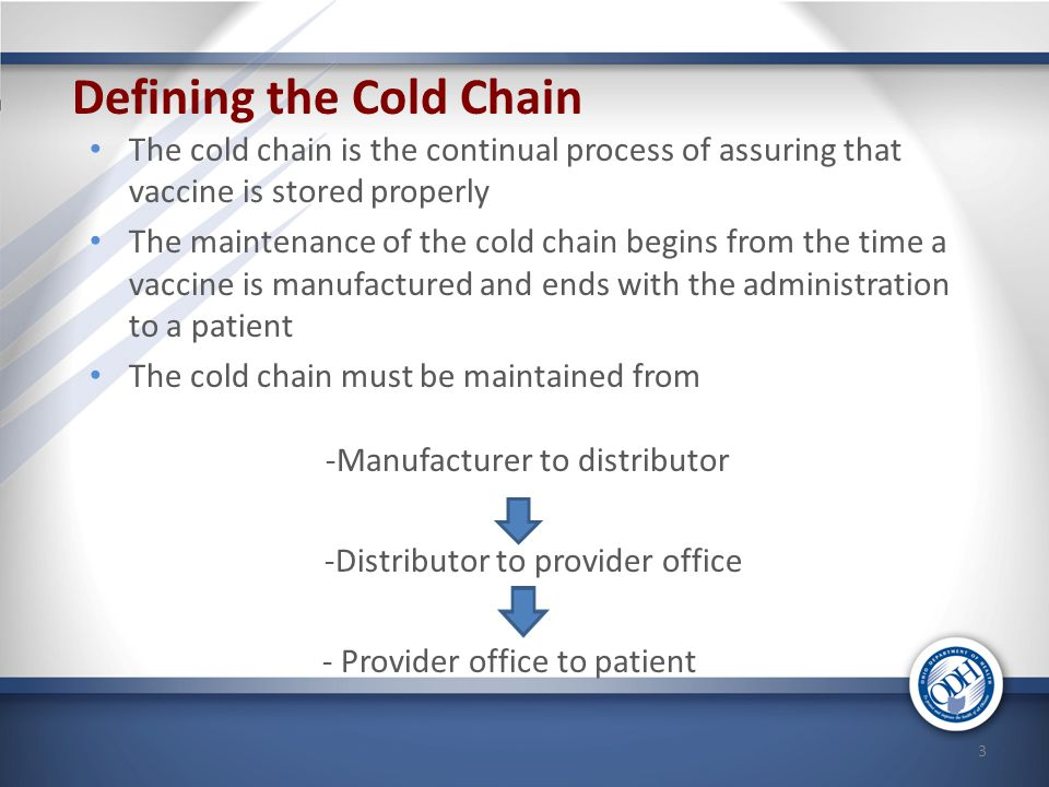 Defining the Cold Chain
