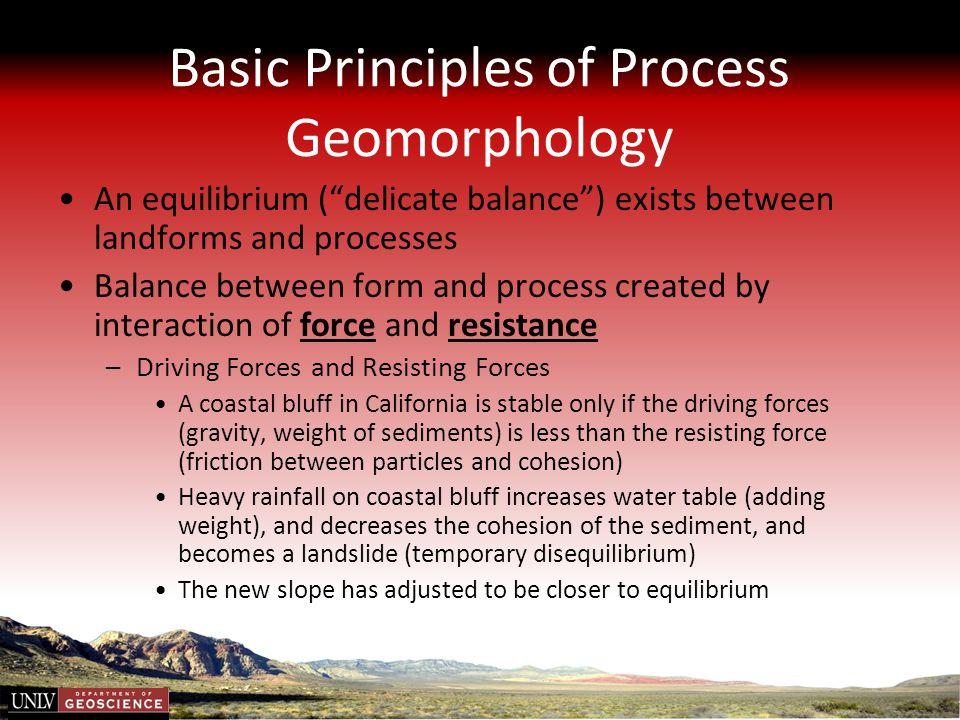 Basic Principles of Process Geomorphology