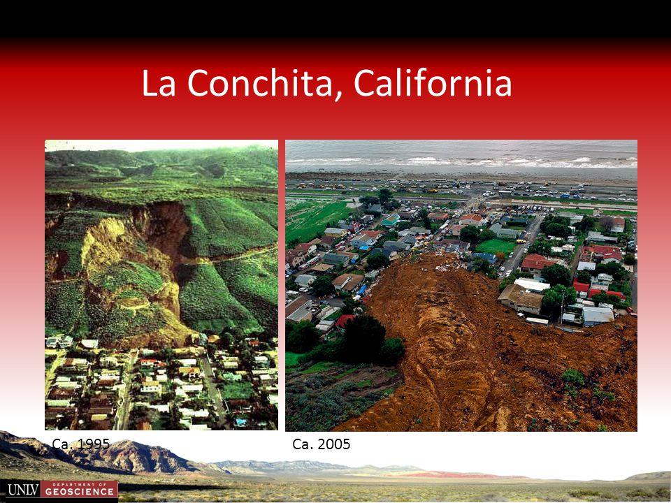 La Conchita, California