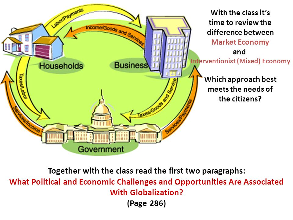 Together with the class read the first two paragraphs:
