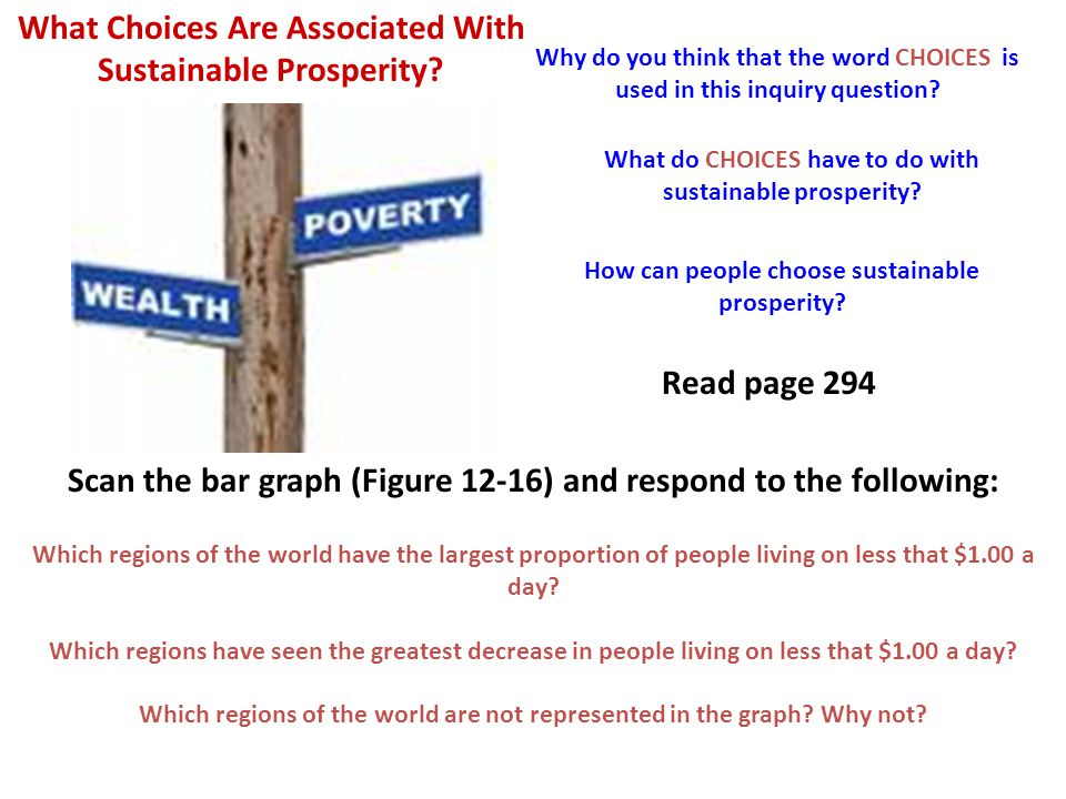 What Choices Are Associated With Sustainable Prosperity