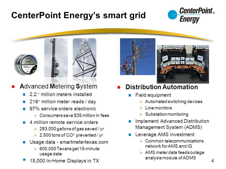 CenterPoint Energy's smart grid