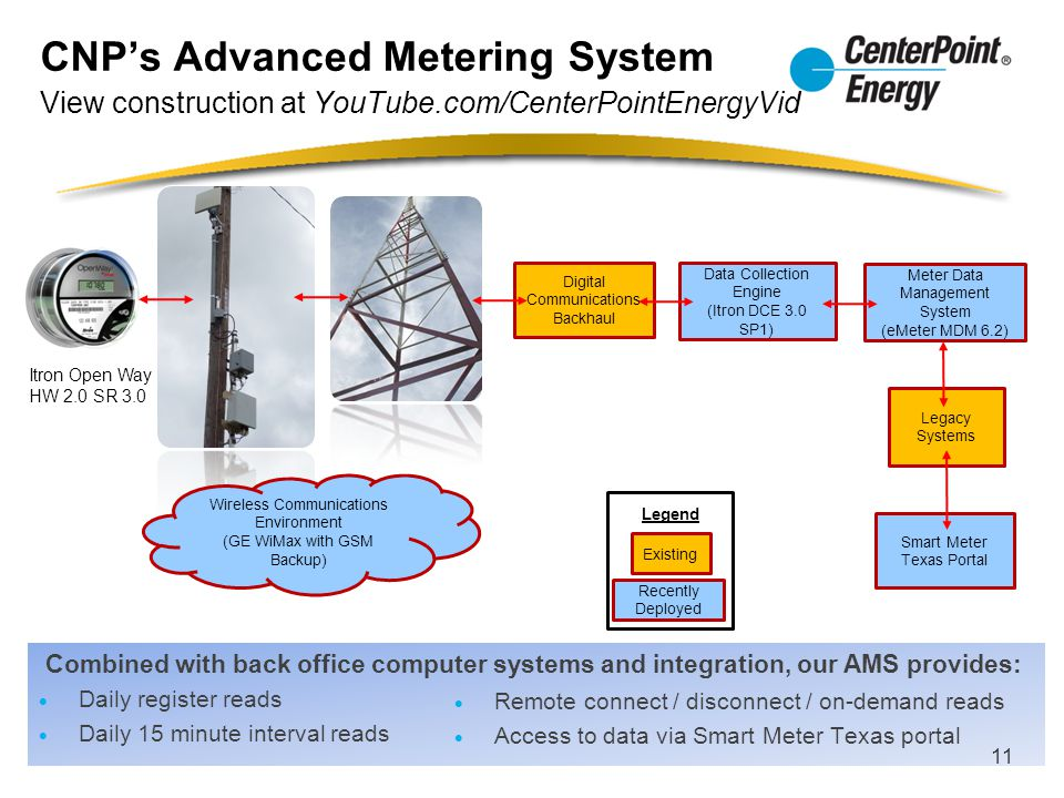 CNP's Advanced Metering System View construction at YouTube