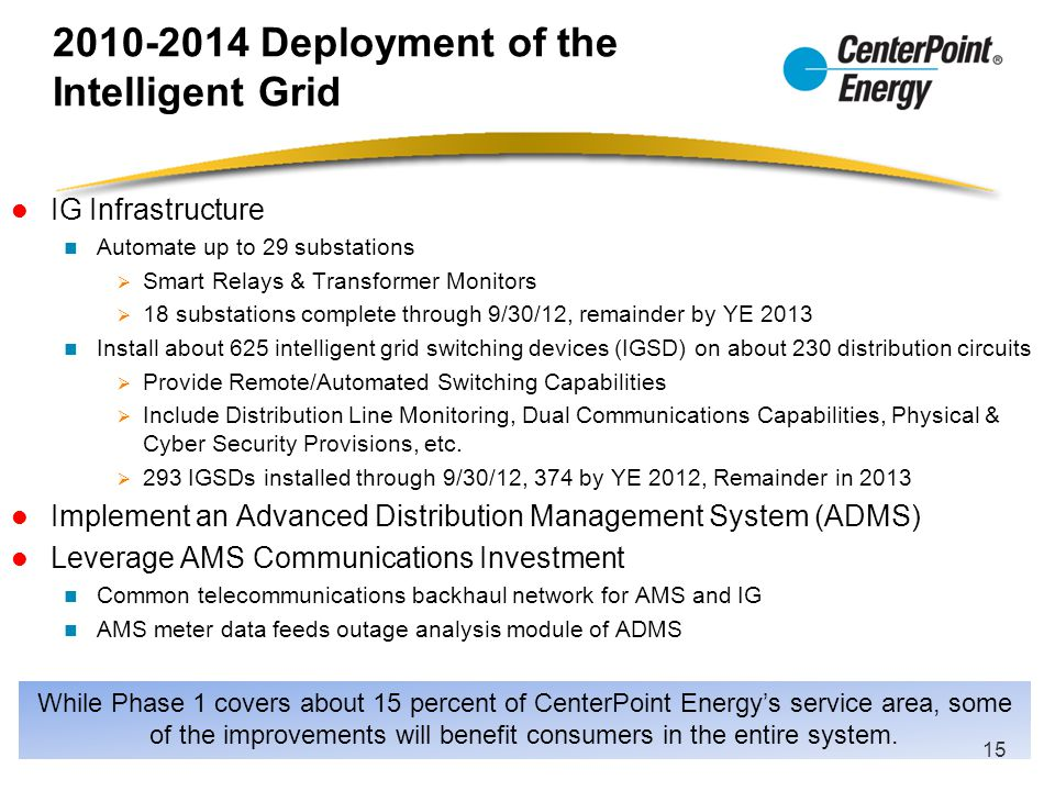 2010-2014 Deployment of the Intelligent Grid