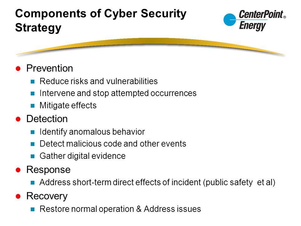 Components of Cyber Security Strategy