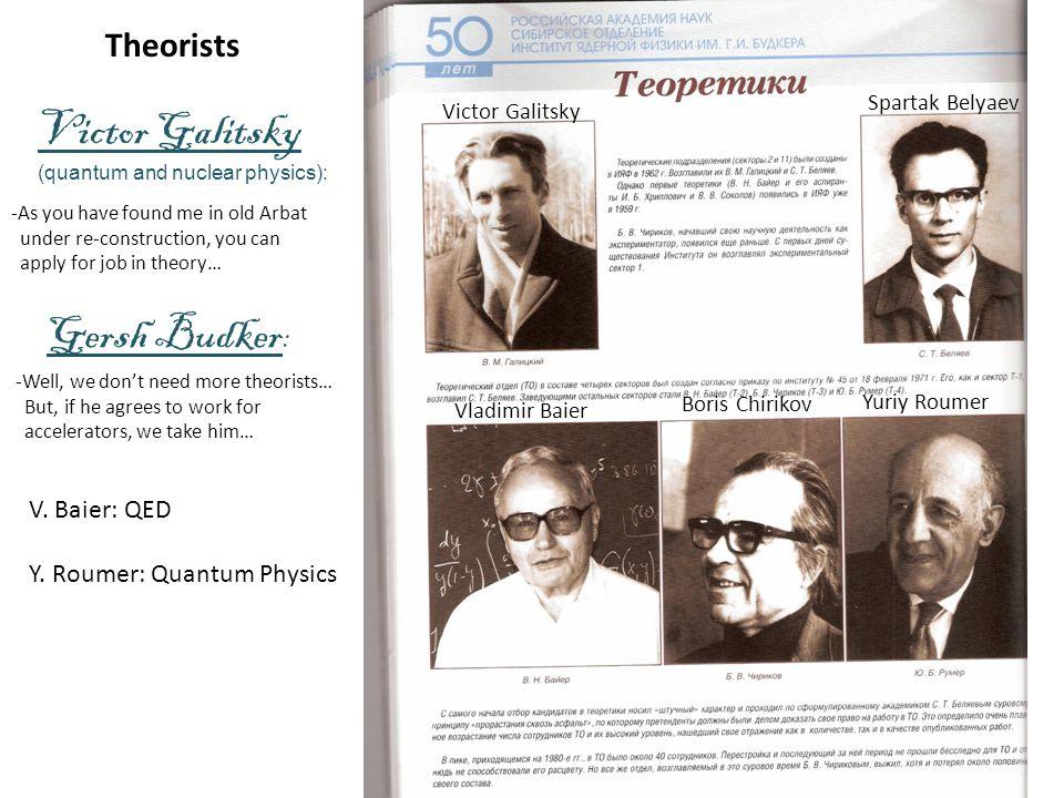 Victor Galitsky Gersh Budker: Theorists Spartak Belyaev