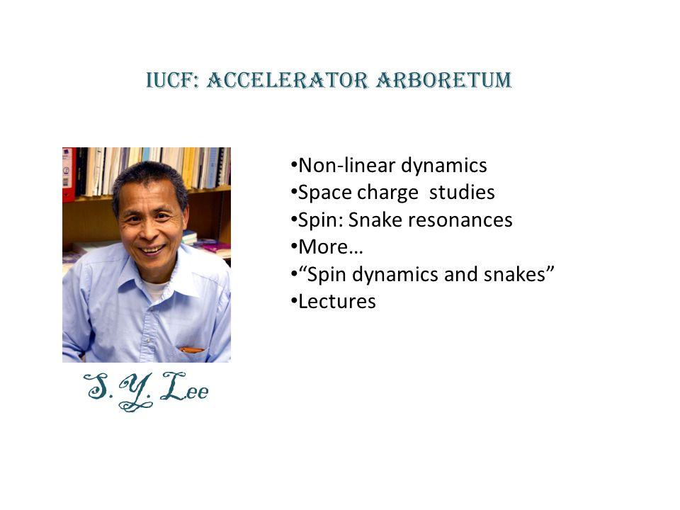 Iucf: Accelerator arboretum