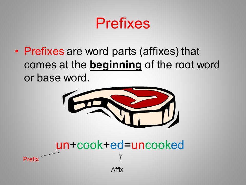 Prefixes un+cook+ed=uncooked
