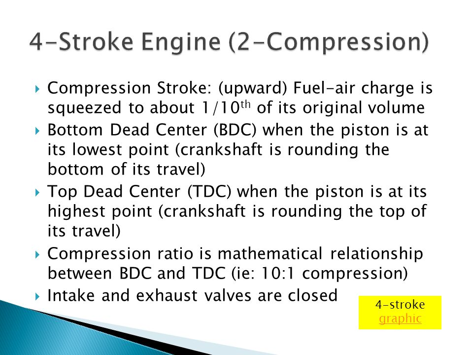 4-Stroke Engine (2-Compression)