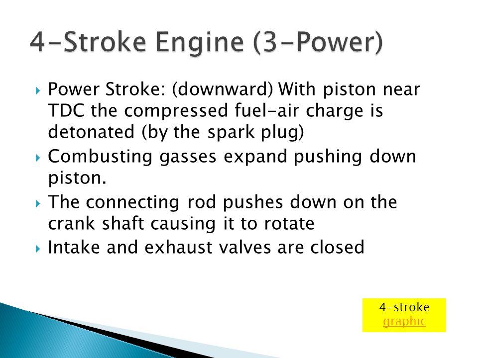 4-Stroke Engine (3-Power)