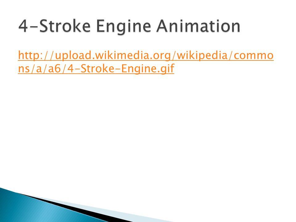 4-Stroke Engine Animation
