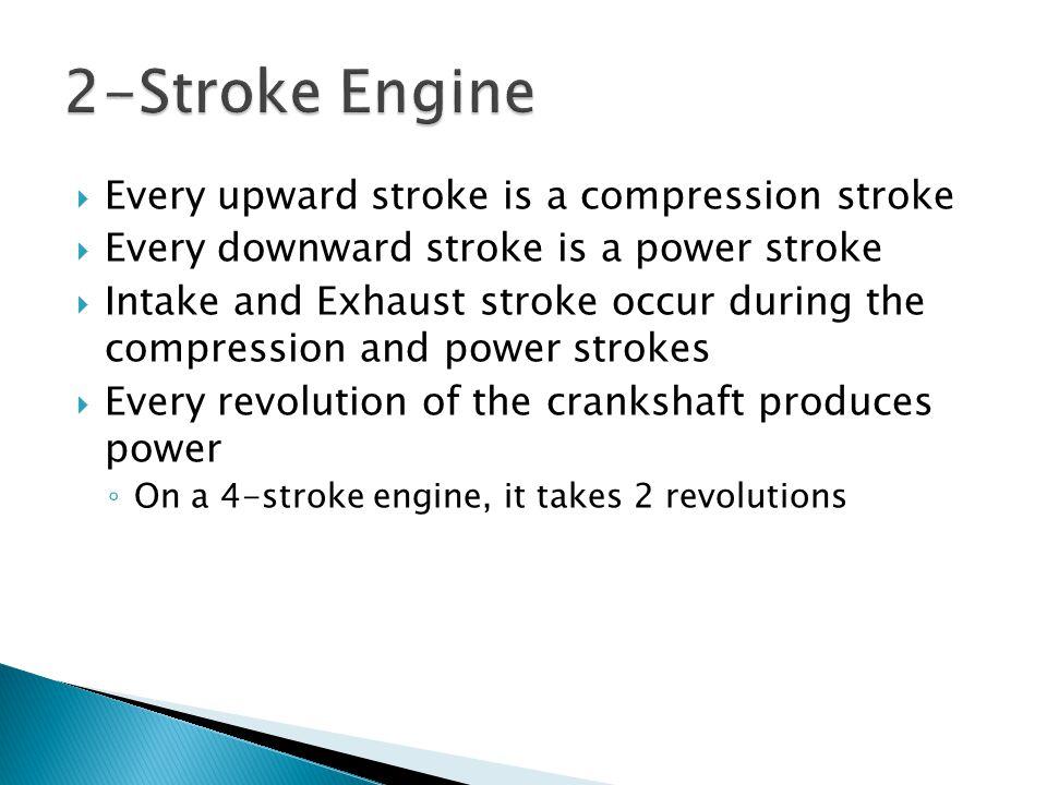 2-Stroke Engine Every upward stroke is a compression stroke