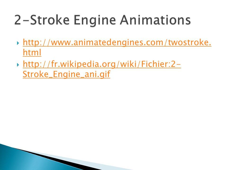 2-Stroke Engine Animations