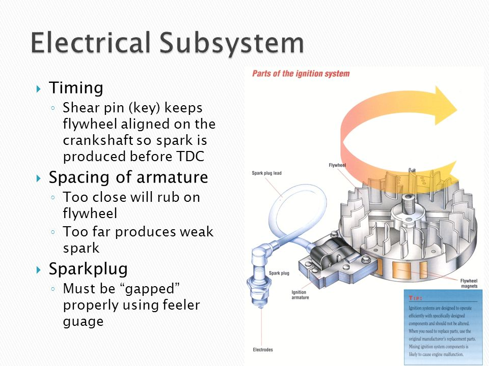 Electrical Subsystem Timing Spacing of armature Sparkplug
