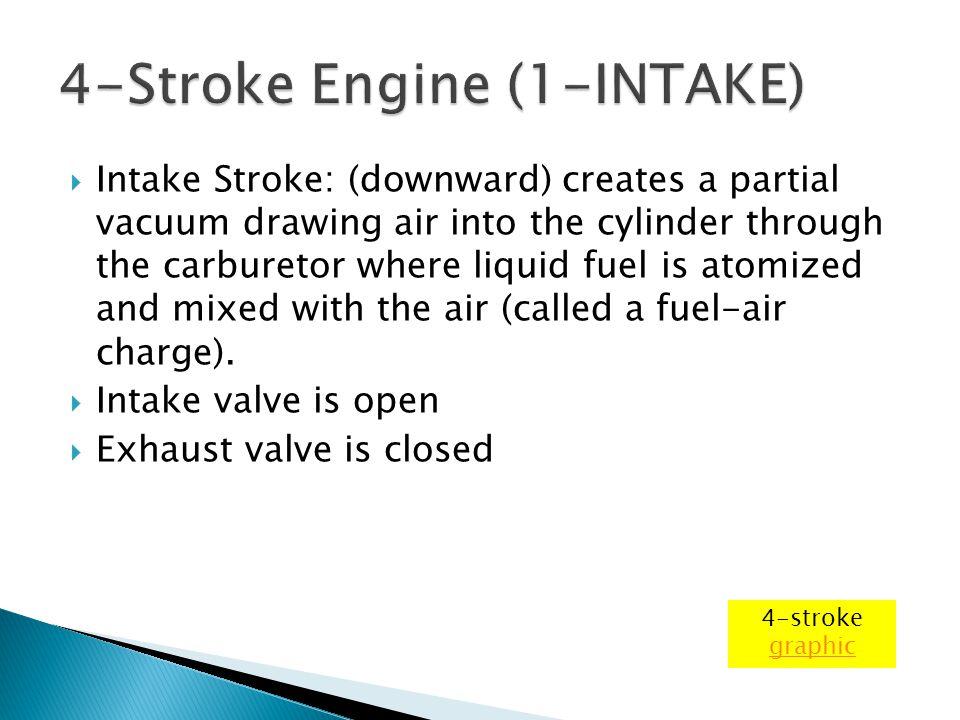 4-Stroke Engine (1-INTAKE)