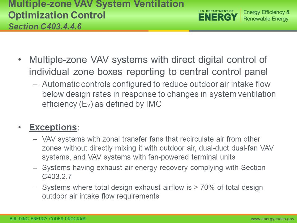 Multiple-zone VAV System Ventilation Optimization Control Section C403