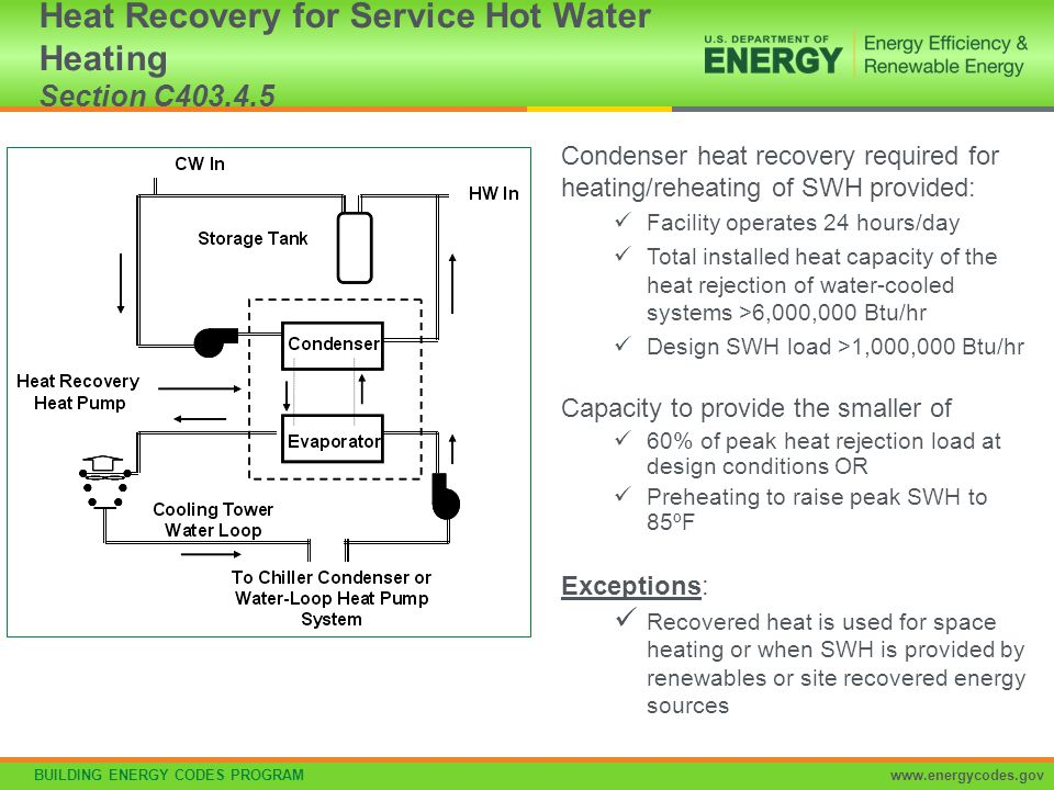 Heat Recovery for Service Hot Water Heating Section C403.4.5