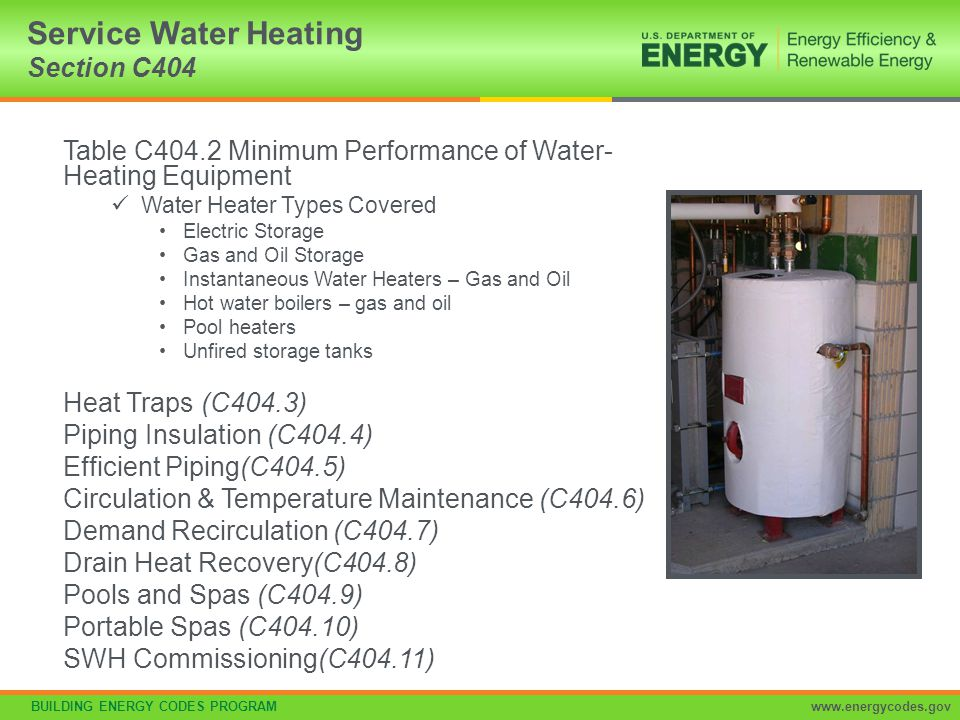 Service Water Heating Section C404