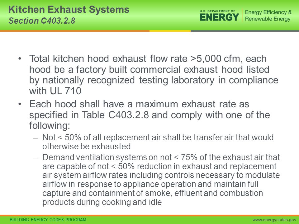Kitchen Exhaust Systems Section C403.2.8