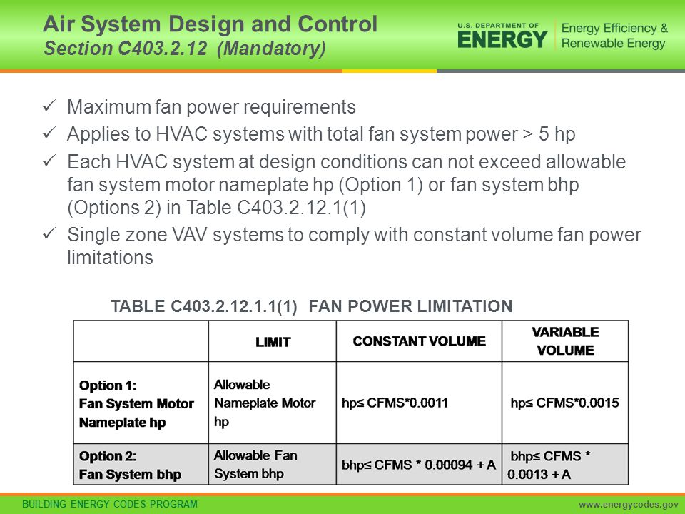 Air System Design and Control Section C403.2.12 (Mandatory)
