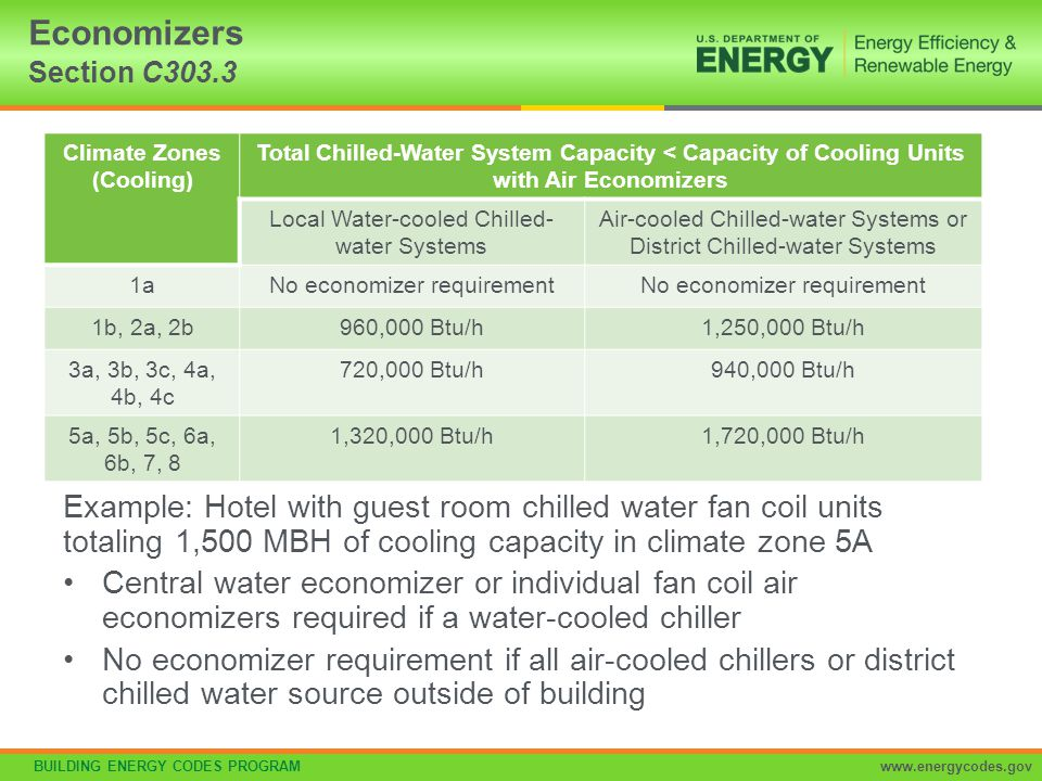 Economizers Section C303.3 Climate Zones. (Cooling) Total Chilled-Water System Capacity < Capacity of Cooling Units with Air Economizers.