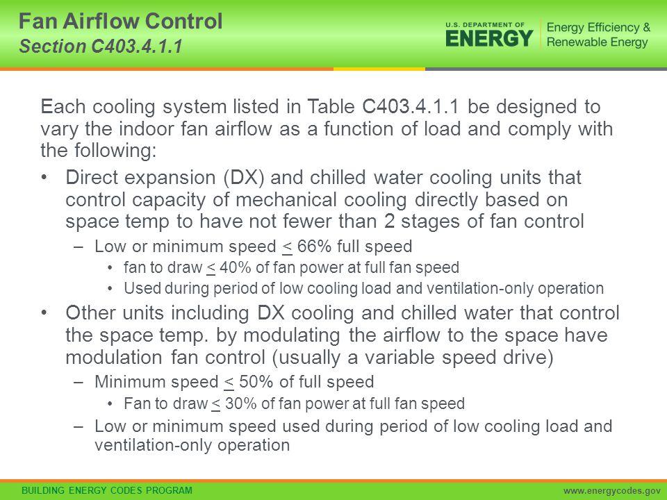 Fan Airflow Control Section C403.4.1.1