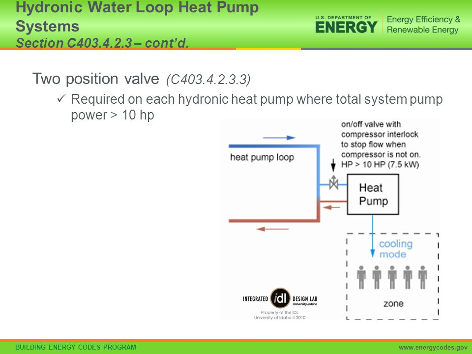Hydronic Water Loop Heat Pump Systems Section C403.4.2.3 – cont'd.