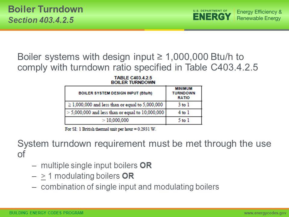 Boiler Turndown Section 403.4.2.5