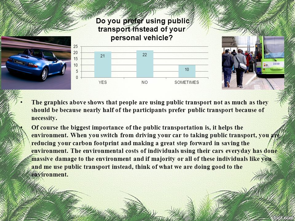 The graphics above shows that people are using public transport not as much as they should be because nearly half of the participants prefer public transport because of necessity.