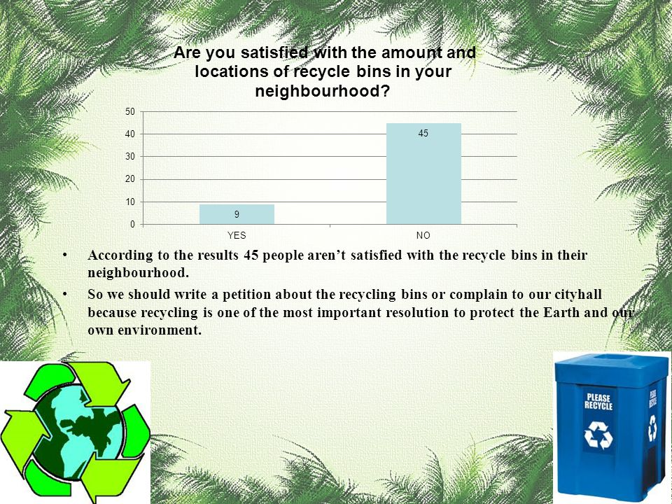 According to the results 45 people aren't satisfied with the recycle bins in their neighbourhood.