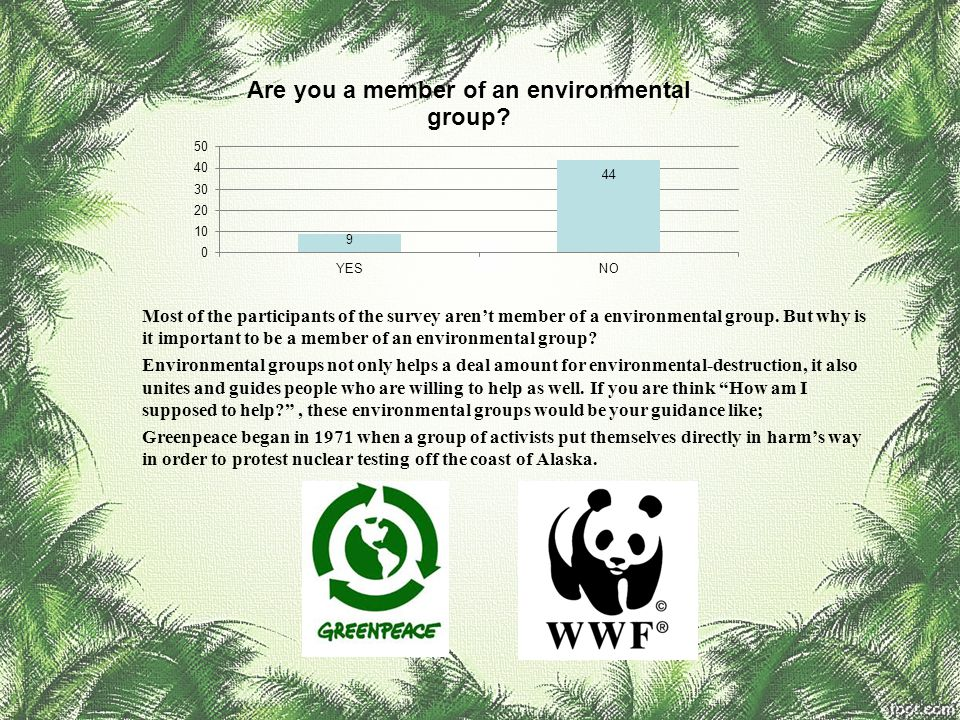 Most of the participants of the survey aren't member of a environmental group.