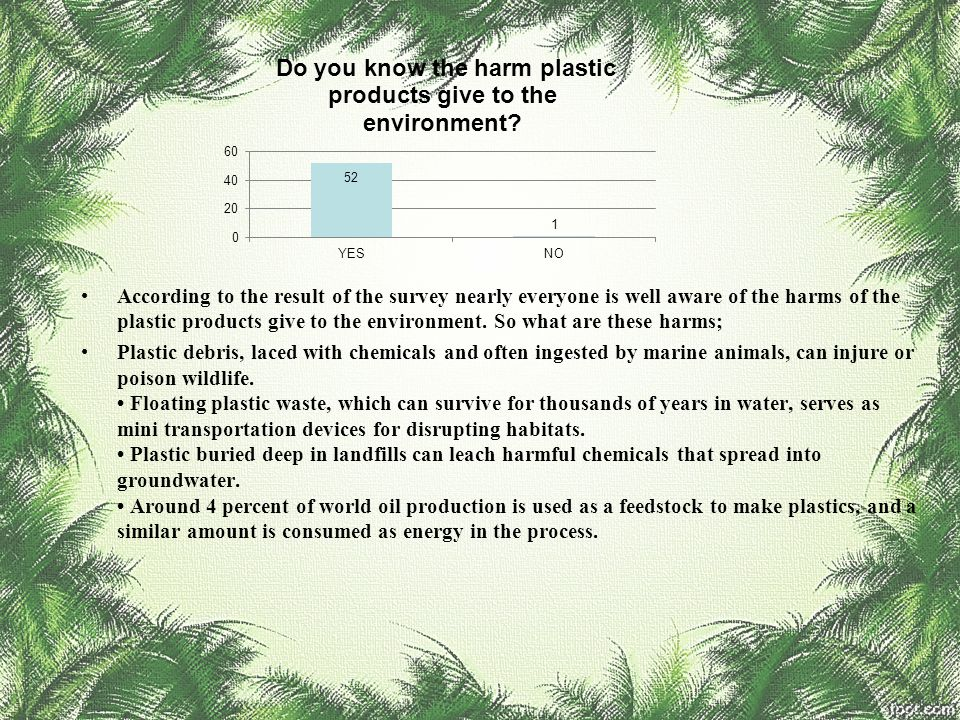 According to the result of the survey nearly everyone is well aware of the harms of the plastic products give to the environment. So what are these harms;