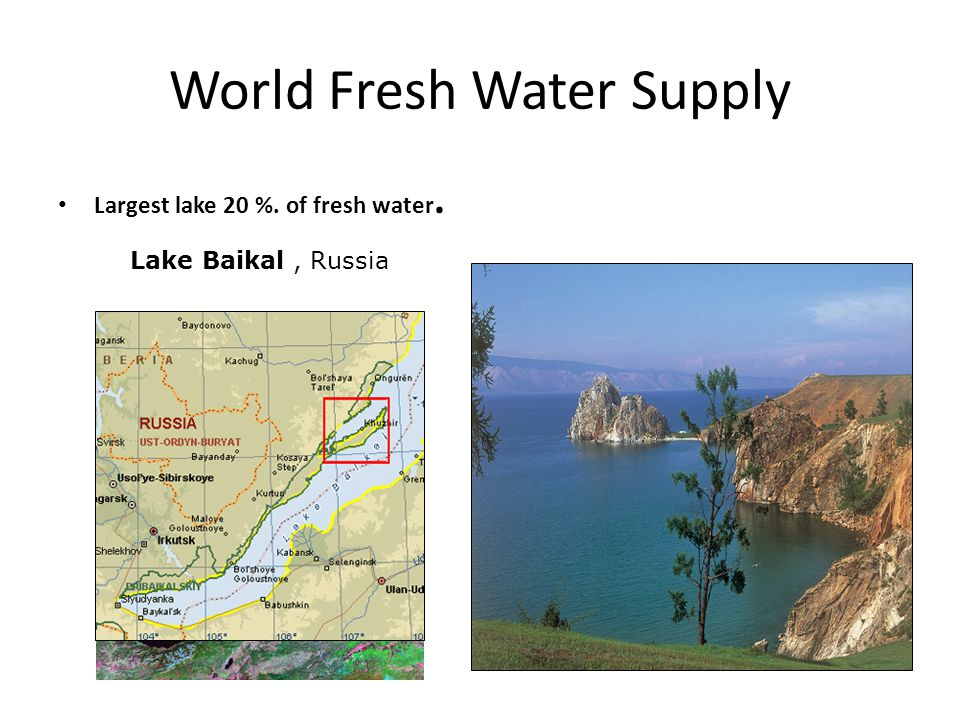 World Fresh Water Supply
