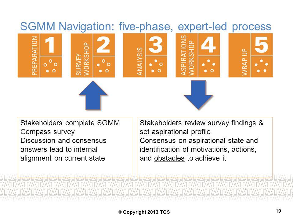 SGMM Navigation: five-phase, expert-led process