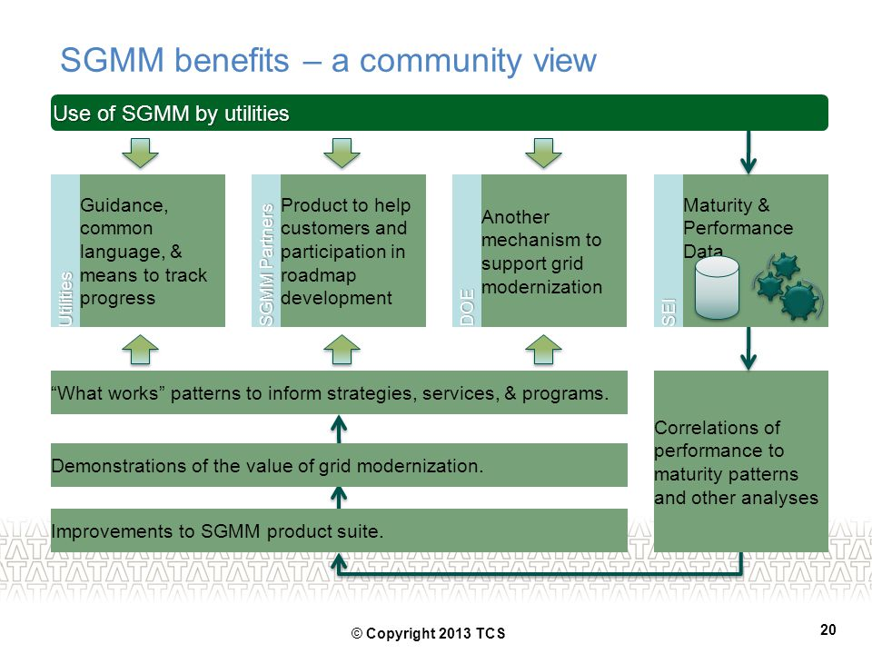 SGMM benefits – a community view