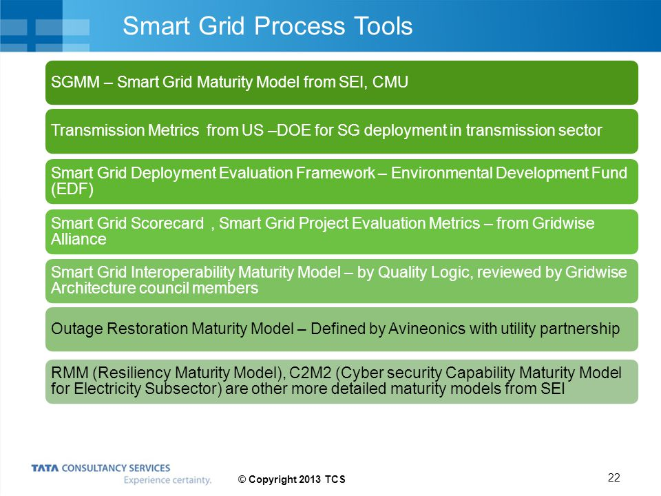 Smart Grid Process Tools