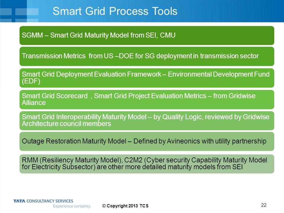 Smart Grid Process Tools