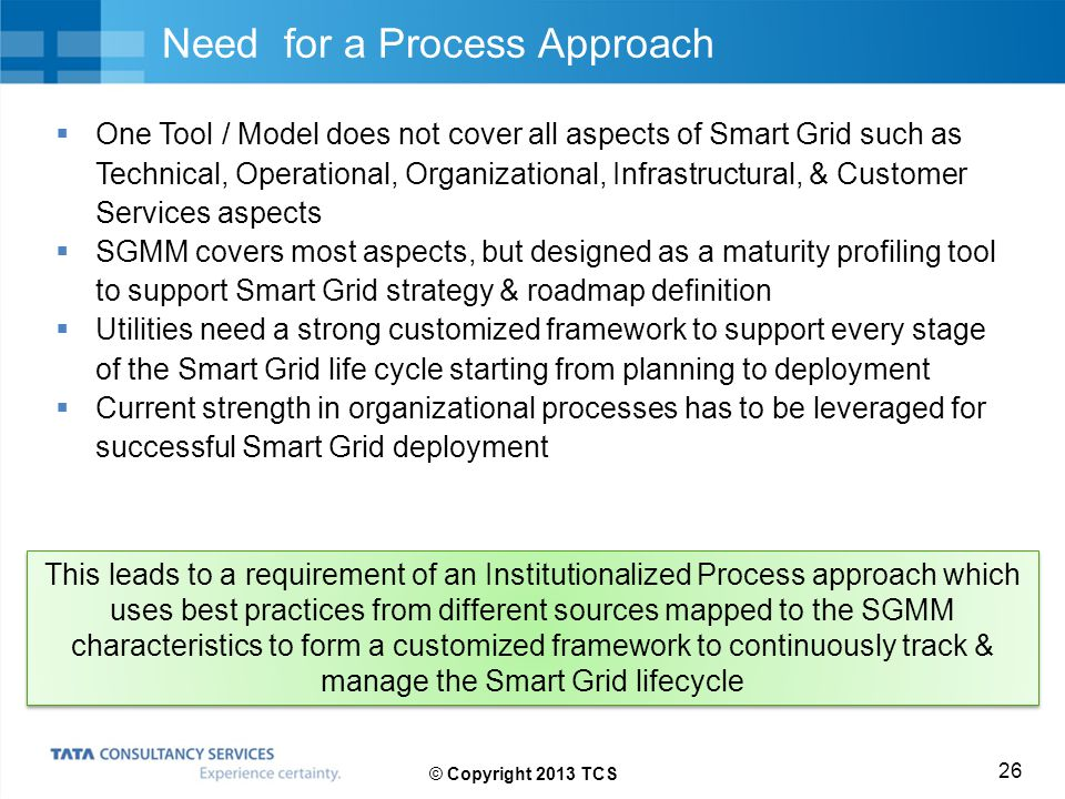 Need for a Process Approach